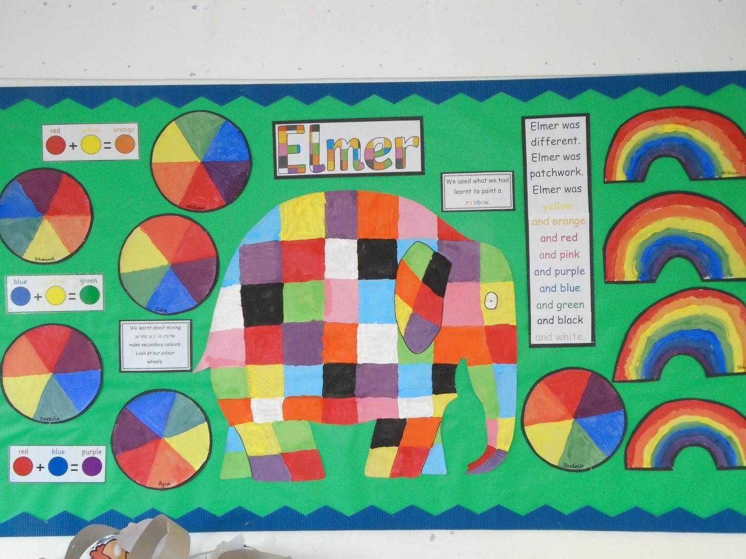 elmer display 001a